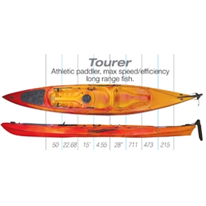 TOURER SIT-ON-TOP KAYAK