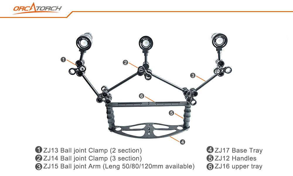 OrcaTorch Ball Arm System